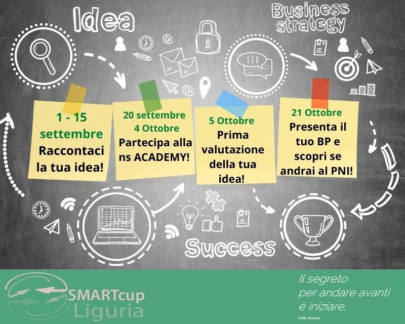 Replayer selezionata per lo Step 2 di SMARTcup Liguria 2020